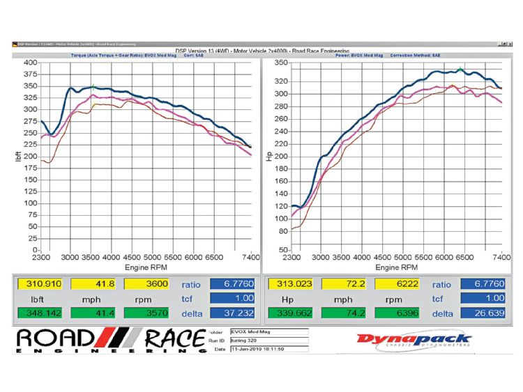 modp_1006_16_o+2008_mitsubishi_evolution_x+dyno_test