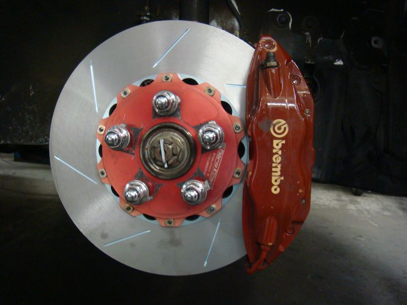 girodisc