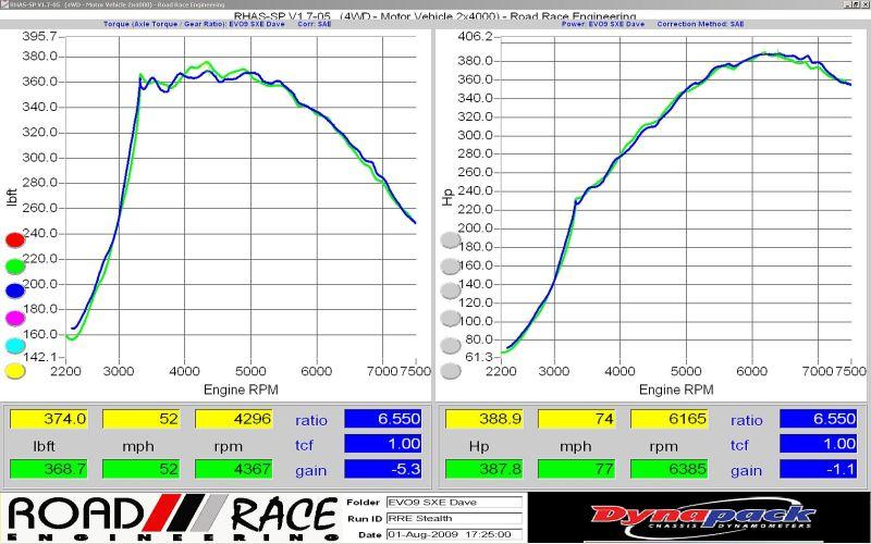09-08-09_RSR-HP