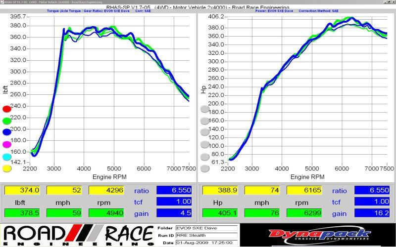 09-08-09_RSR-RRE-HP
