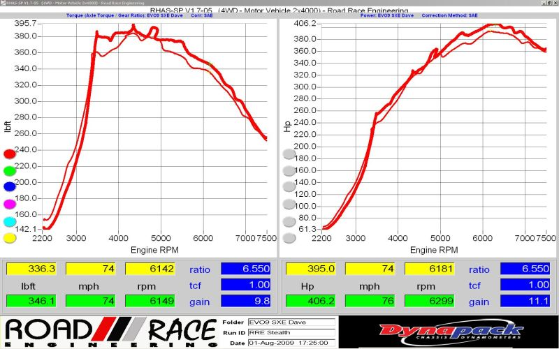 09-08-09_RSR-RRE-wildcard-hp