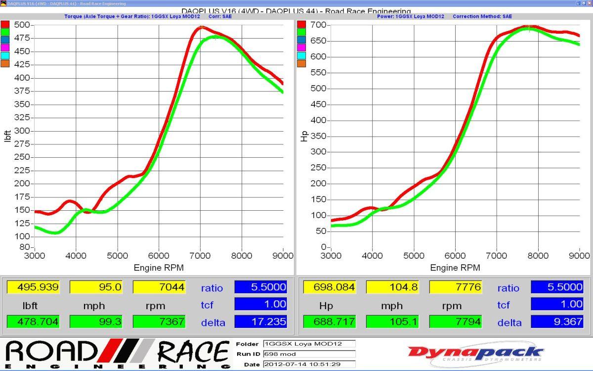 chart-1GGSX-698hp