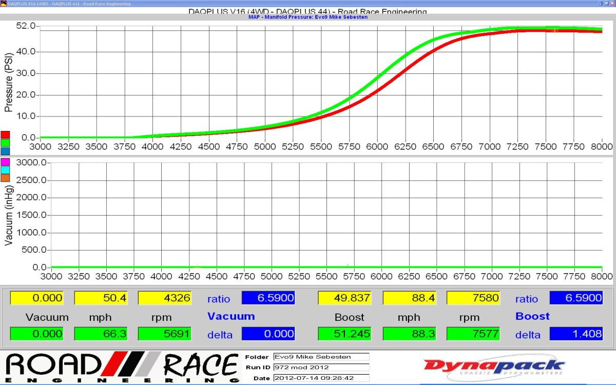 chart-Mike_S-972hp-boost