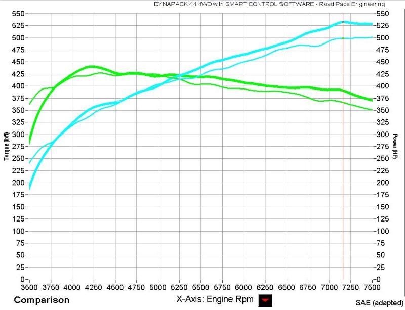 EVO X Road Race Engineering – Evo X Wiring Diagram