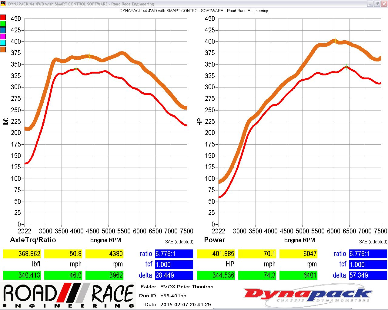 Evox Peter Thantron 91 E85 Road Race Engineering Evo X Engine Diagram 1024 In