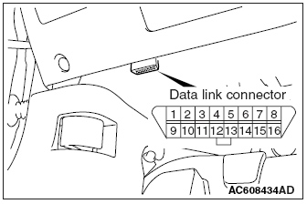 Toyota Camry Obd Connector Location