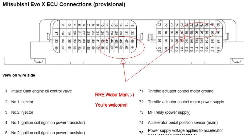 rrewatermark evo x wiring diagram evo x brake wiring diagram \u2022 wiring diagrams  at mifinder.co